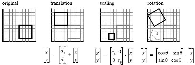 Subtracting vectors with coordinates